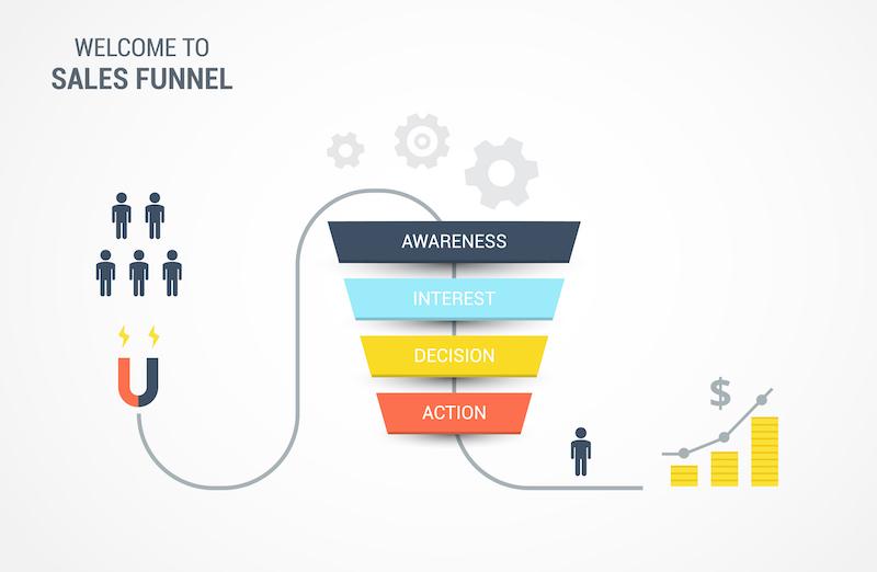 tunnel-de-ventes-clickfunnels